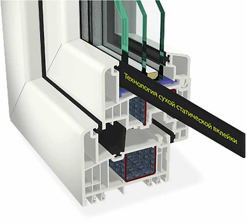 Для крепления стеклопакета к створке используется специальная высококачественная лента с клеевыми поверхностями с 2-х сторон