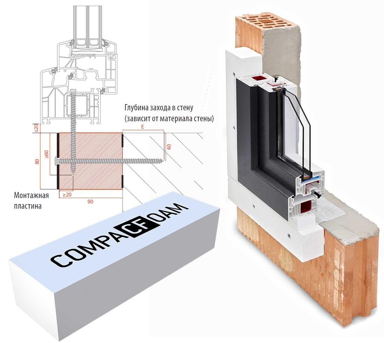 Решение в плотности и тепле материала COMPACFOAM®