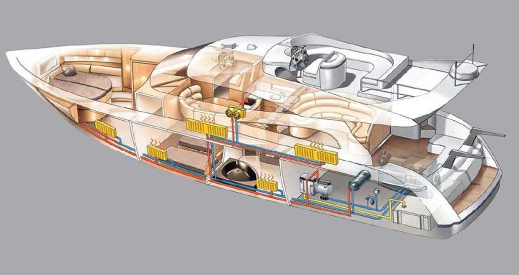 схема яхты